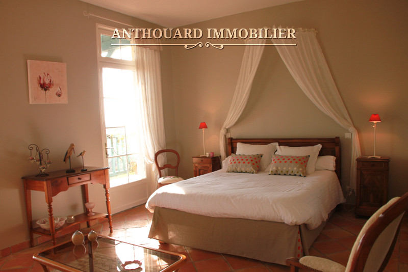 Beautiful Chambre Dhotes Orange Et Environs Pictures - Home ...